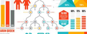 cursus communiceren met infographics