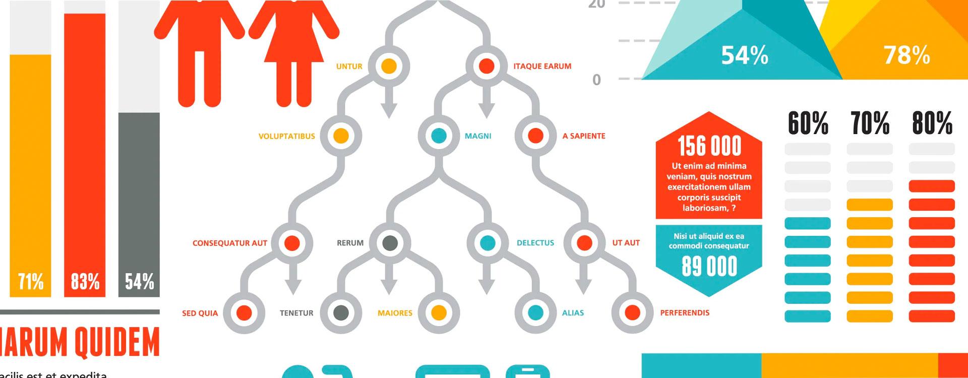 Communiceren met infographics